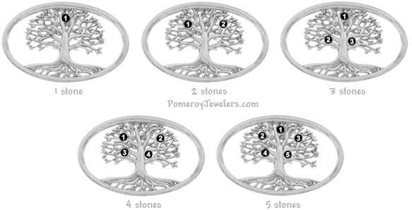 mothers birthstone family tree stone placement diagrams