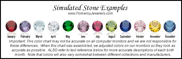 Information About Stones